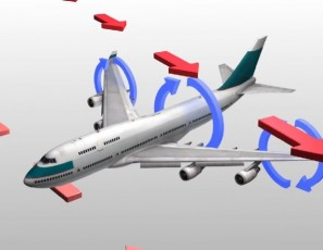 How clear air turbulence is generated